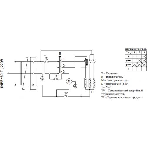 Офисный тепловентилятор Тепломаш КЭВ 4С41Е