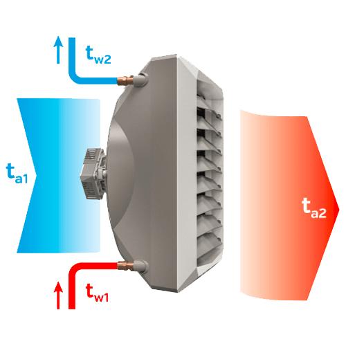 Тепловентилятор водяной Volcano VR2 (EC)