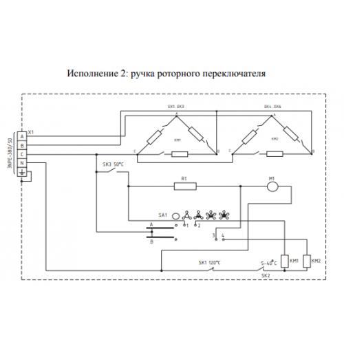 Промышленный тепловентилятор Тепломаш КЭВ 30Т20Е