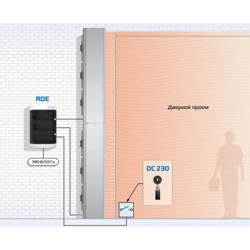 Тепловая завеса с водяным нагревом Proton HD P1-T-7015