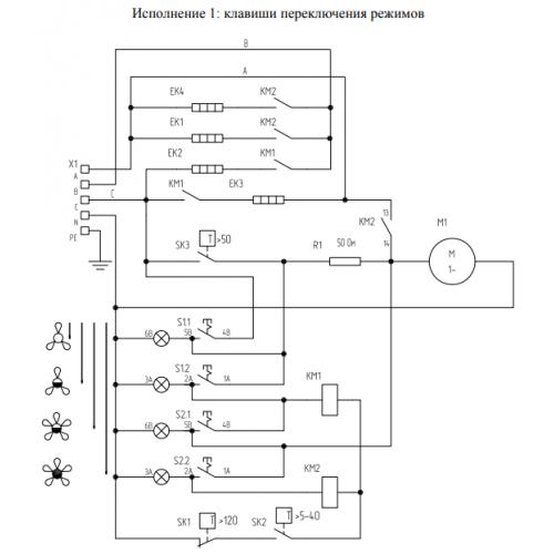 Промышленный тепловентилятор Тепломаш КЭВ 20Т20Е